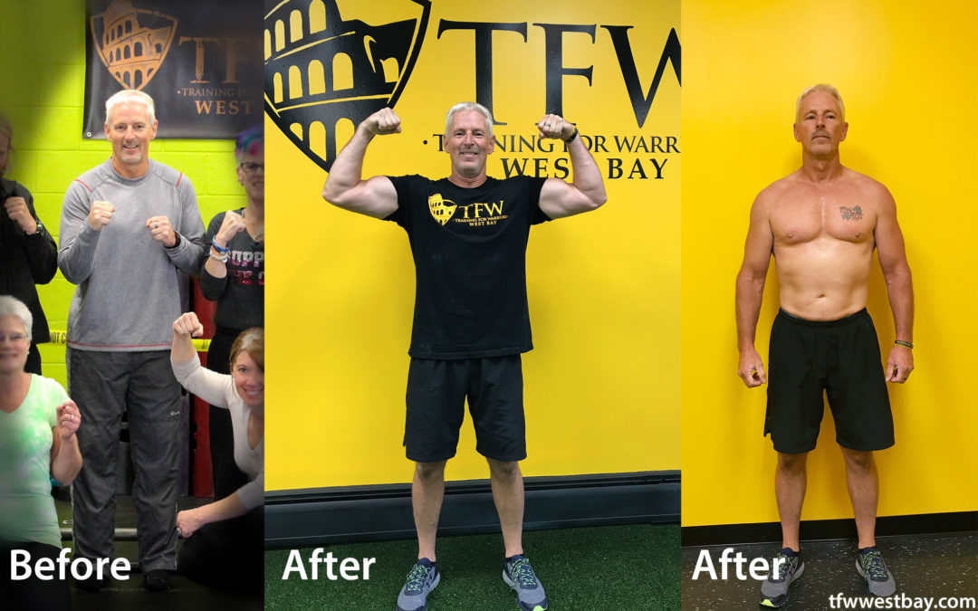 Fitness Transformation: No More Wasted Gym Hours